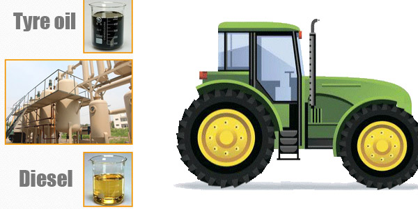 Test refined tyre oil(diesel) in tractor
