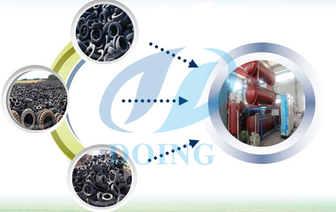 Fully continuous waste tire recycling line