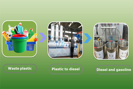 Plastic to diesel process distillation plant