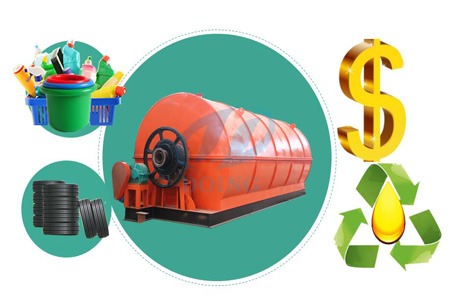 Waste tyre oil pyrolysis plant price
