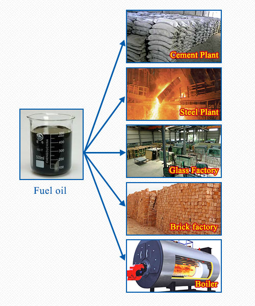 pyrolysis oil application