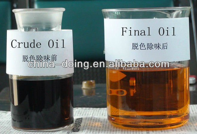 what is pyrolysis oil