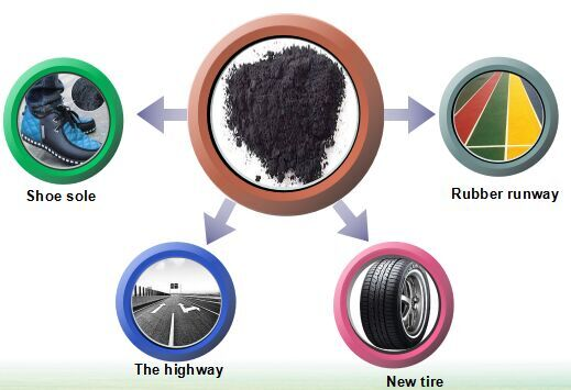 Scrap tire derived fuel