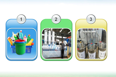 plastic to diesel process