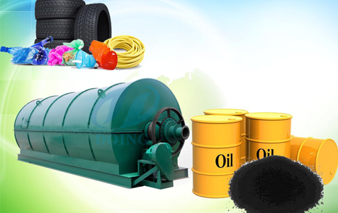 Plastic to oil manufacturing process ?|technology